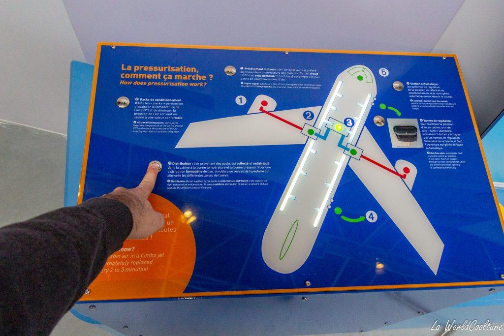 Que visiter dans le secteur aéronautique à Toulouse ?